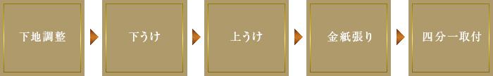 flow_jp_banner